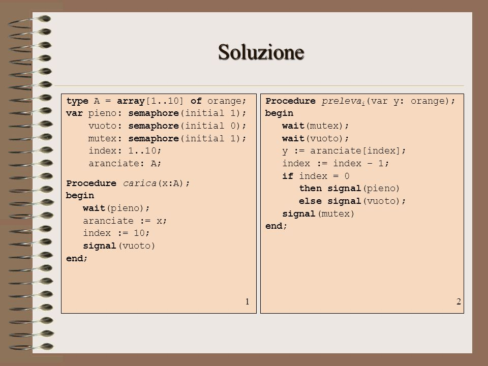 Soluzione type A = array[1..10] of orange;